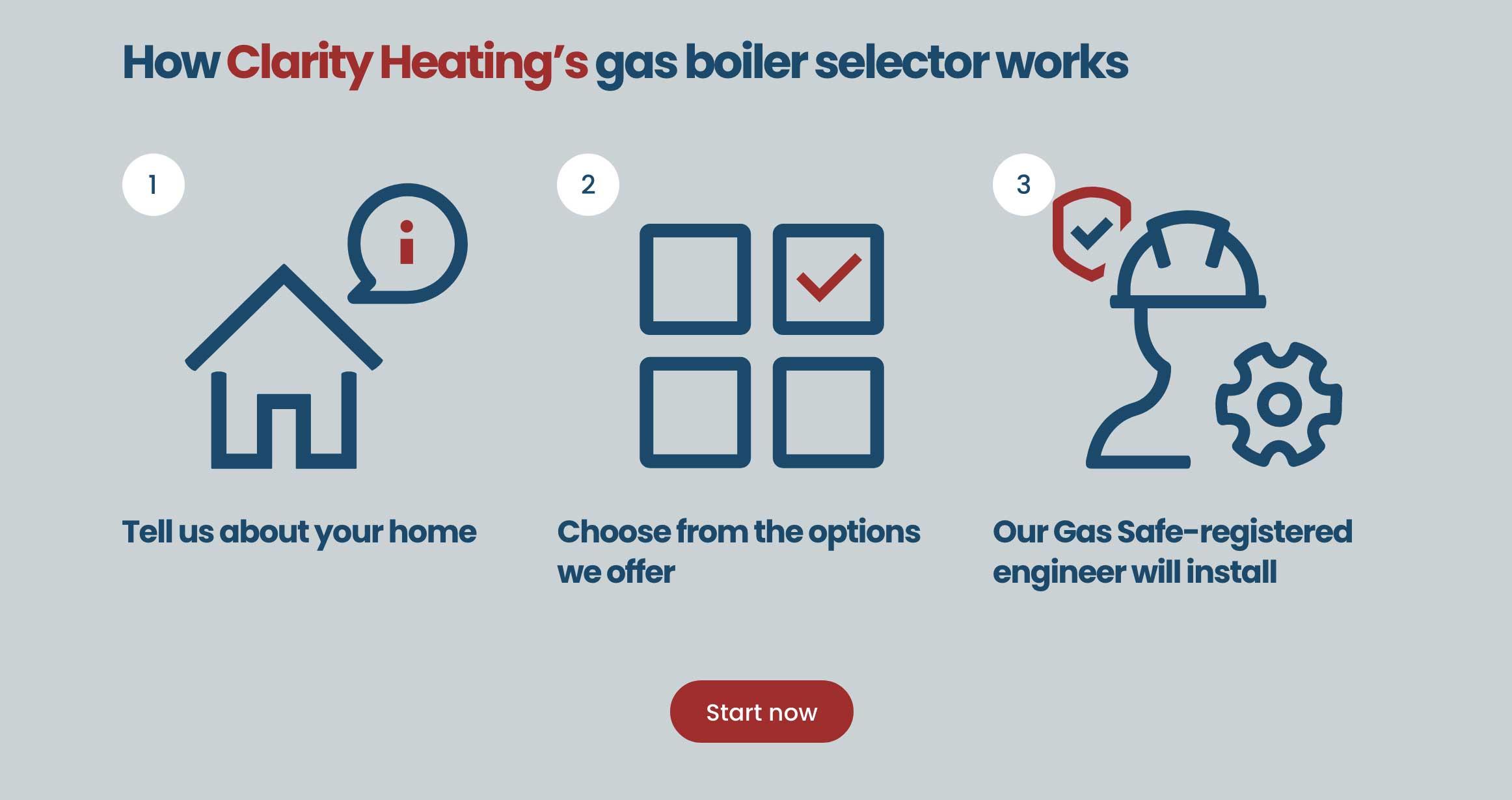 Boiler chooser image